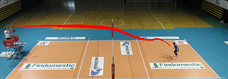 Sparapalloni pallavolo Globus Corporation